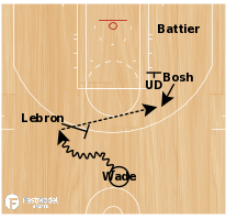 Basketball Play - 14 Quick