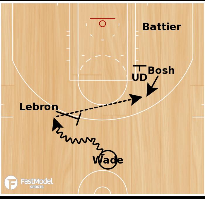 Basketball Play - 14 Quick