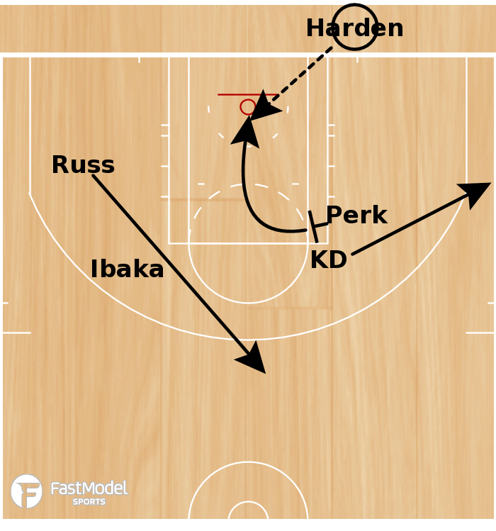 Basketball Play - Late Special