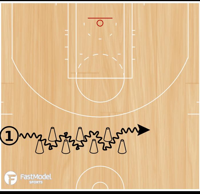 Basketball Play - 2 Ball Cone Dribbling