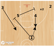 Basketball Play - Play of the Day 01-17-2012: Flex Fade
