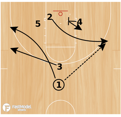 Basketball Play - Play of the Day 04-06-2012: Floppy Punch