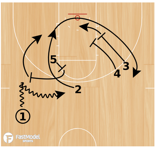 Basketball Play - Play of the Day 04-07-2012: Floppy Jet