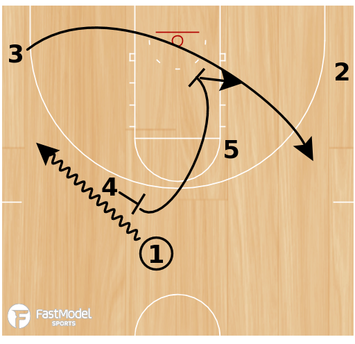 Basketball Play - Play of the Day 04-08-2012: Horns Again