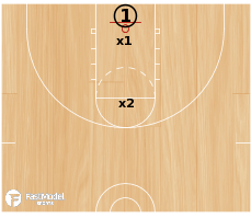 Basketball Play - 1 on 2 Attack