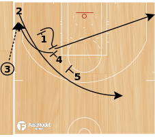 Basketball Play - ATO Need 3
