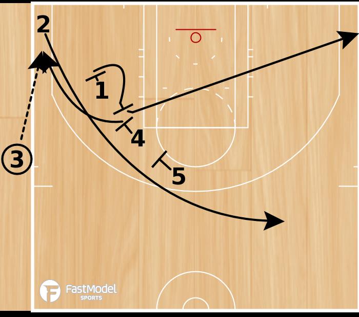 Basketball Play - ATO Need 3