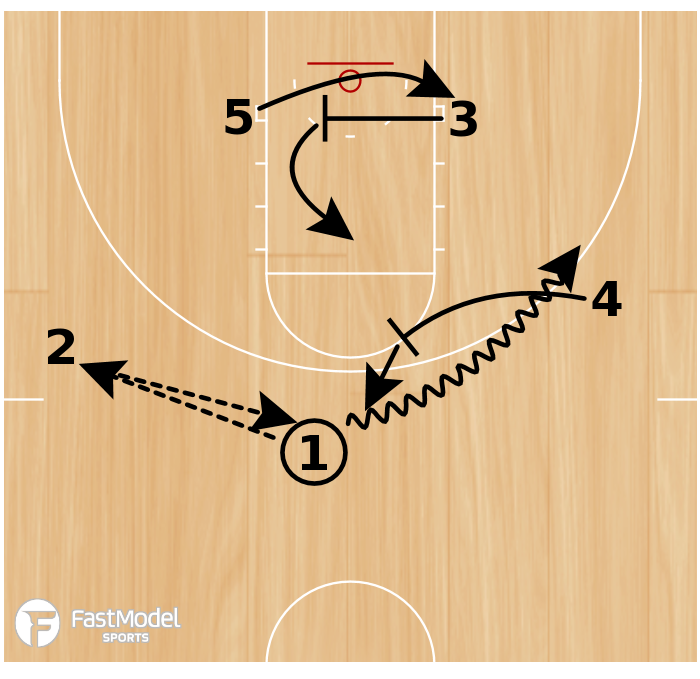 Basketball Play - Play of the Day 04-09-2012: Elbow High-Low