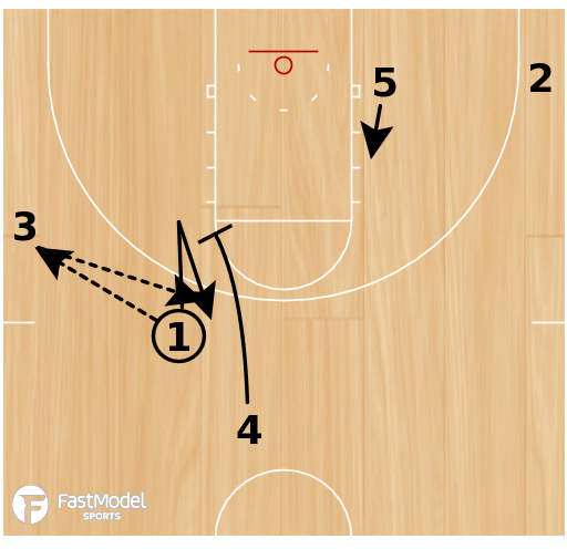 Basketball Play - Pop Back StS