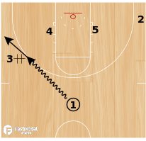 Basketball Play - Play of the Day 04-10-2012: 2 Go Back