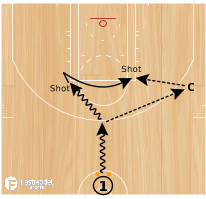 Basketball Play - 2 Ball Pass & Shoot