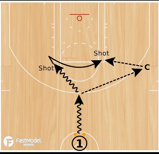 Basketball Play - 2 Ball Pass & Shoot