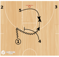 Basketball Play - Play of the Day 04-11-2012: Chin Low Triangle