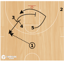Basketball Play - Play of the Day 04-12-2012: 45 Punch