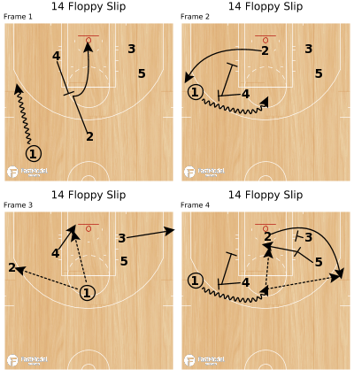 Basketball Play - 14 Floppy Slip