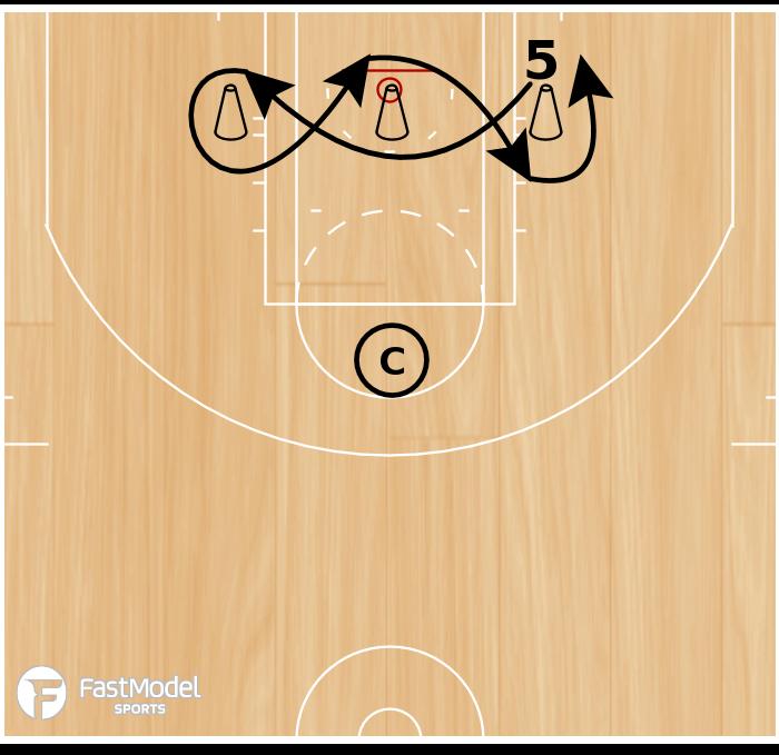 Basketball Play - Post Figure 8's