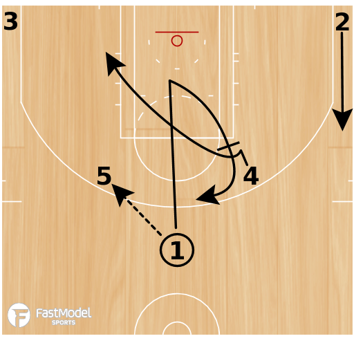 Basketball Play - Boston Celtics- Elbow 14