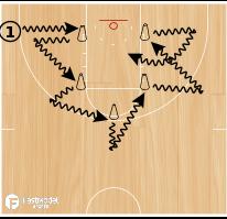 Basketball Play - Cone Attack