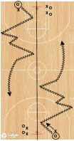 Basketball Play - 1-on-1 to 3-on-3