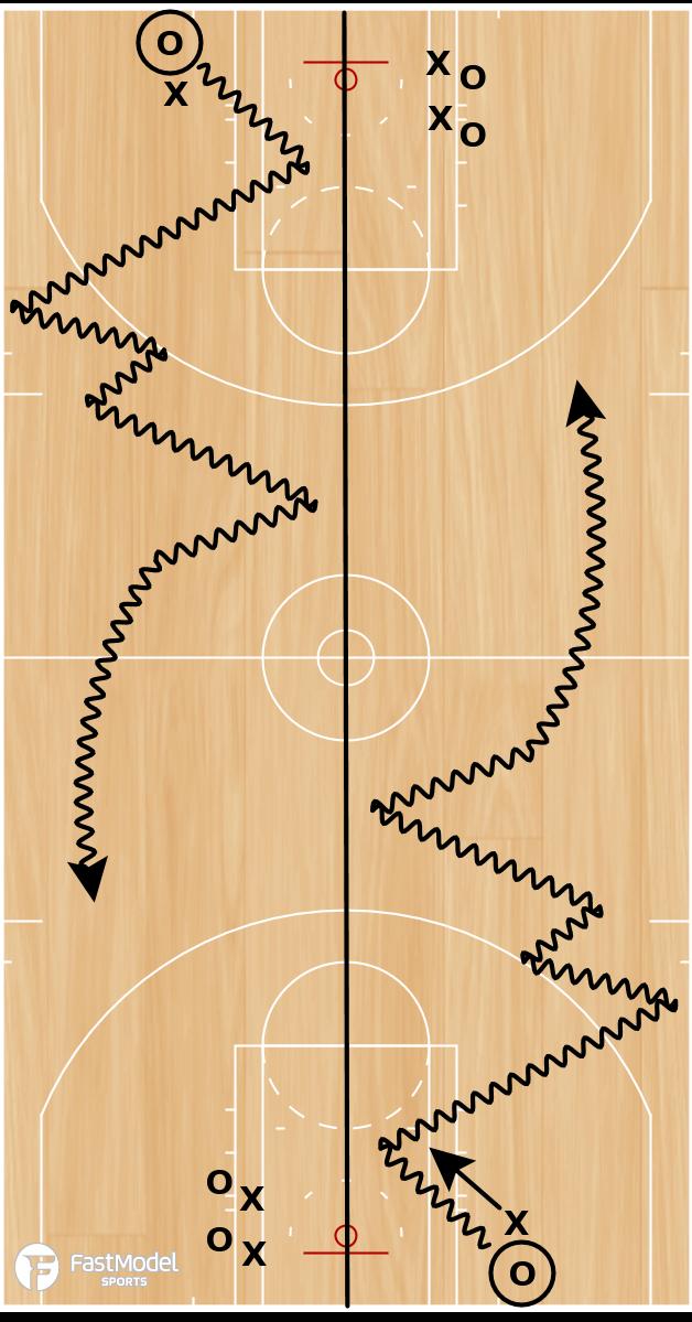 Basketball Play - 1-on-1 to 3-on-3
