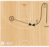 Basketball Play - Back Pedal Shooting