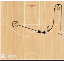 Basketball Play - Back Pedal Shooting