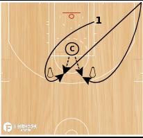 Basketball Play - Big 8 Shooting