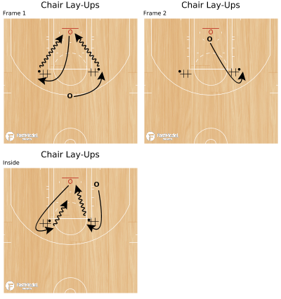 Basketball Play - Chair Lay-Ups