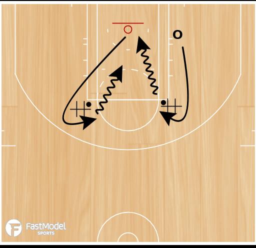 Basketball Play - Chair Lay-Ups