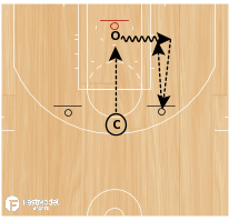Basketball Play - Tossback Slides