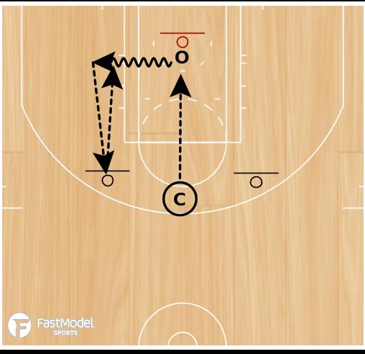 Basketball Play - Tossback Slides