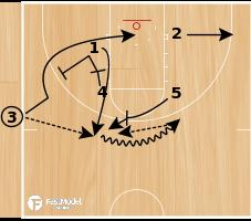 """Basketball Play - """"5"""""""