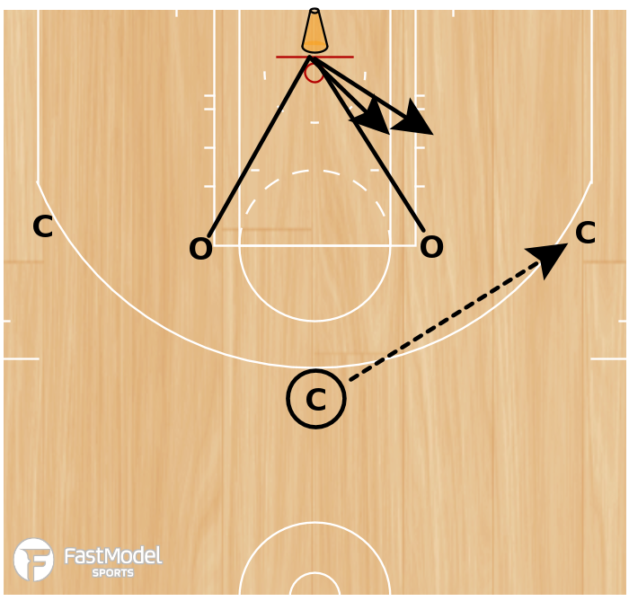 Basketball Play - Post Touch