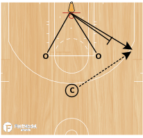 Basketball Play - Guard Touch