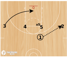 Basketball Play - Play of the Day 01-13-2012: 1-4 High Lion