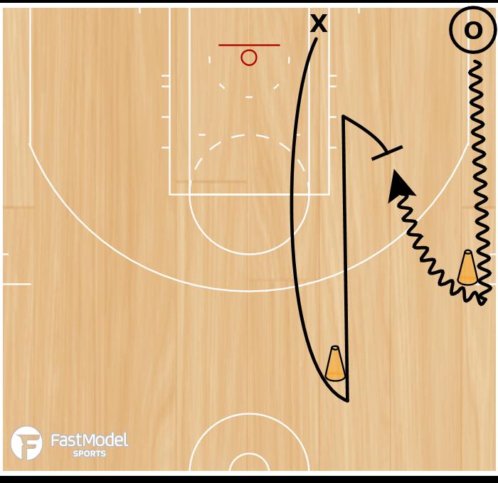 Basketball Play - Cone Race 1-on-1