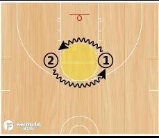 Basketball Play - Cone Tag