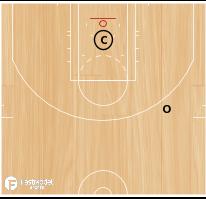 Basketball Play - 25/50 Drill