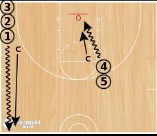 Basketball Play - WOB: Rip the Hip