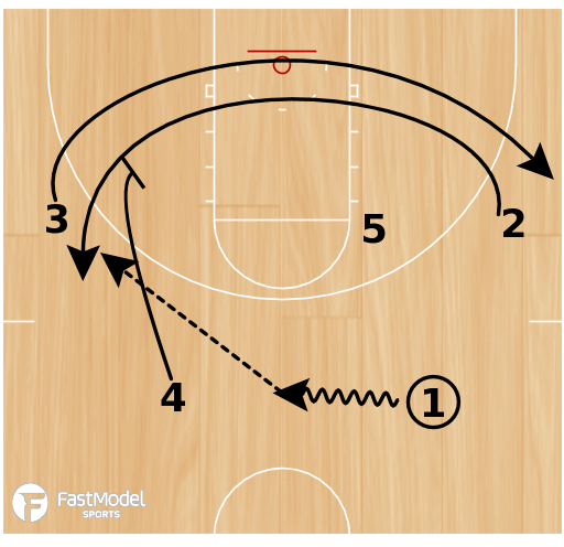 Basketball Play - Play of the Day 05-09-12: 23 Double Loop