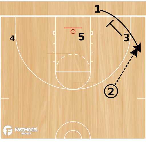Basketball Play - Play of the Day 01-12-2012: T Series
