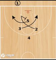 Basketball Play - Play of the Day 04-16-12: Diamond