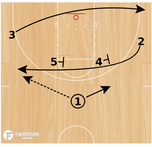 Basketball Play - Play of the Day 04-17-12: 2 Rip Go