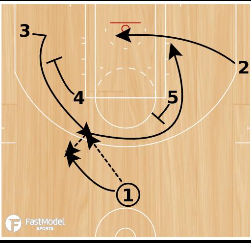 Basketball Play - Thumb Series