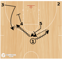 Basketball Play - Play of the Day 04-18-12: 15 Quick