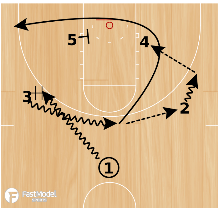 Basketball Play - Play of the Day 04-19-12: Weave Rub