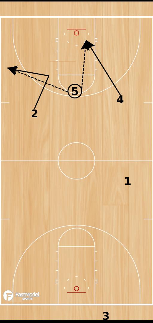 Basketball Play - Laettner