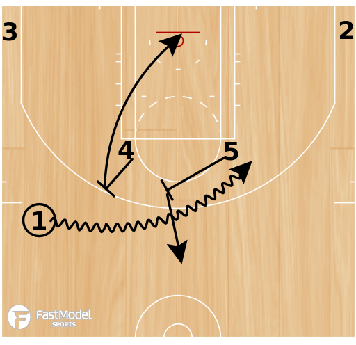 Basketball Play - Play of the Day 01-11-2012: Double Drag Pop