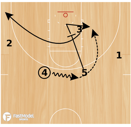 Basketball Play - Play of the Day 04-23-12: 5 Loop