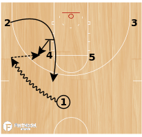 Basketball Play - Zip 54 Rub